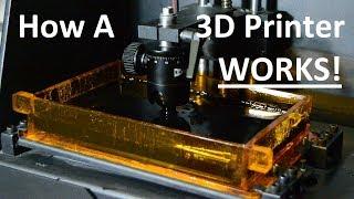How A Resin DLP/SLA  3DPrinter Works