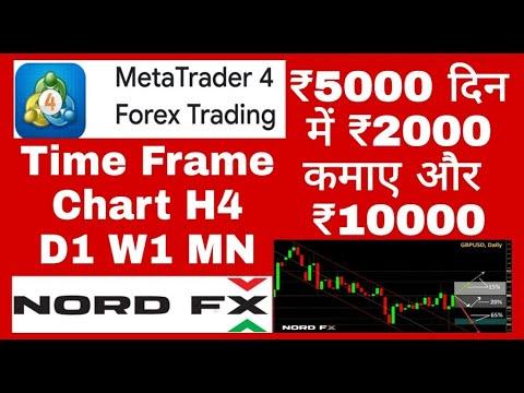 Forex time frame h4
