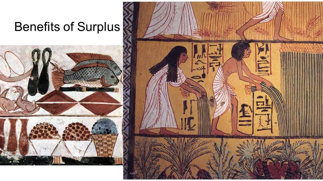 Socio-Economic Characteristics of Ancient Egypt - YouTube