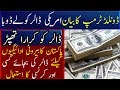 Use of currency exchange yuan in external currency transactions in Pakistan