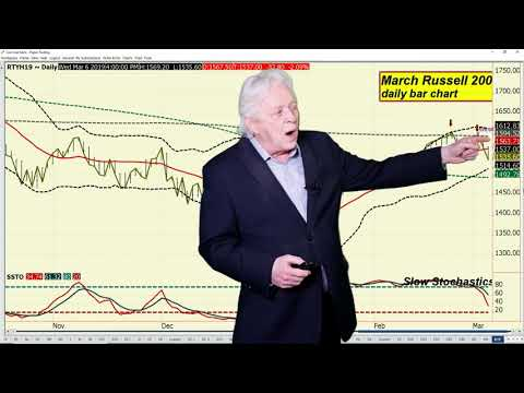 Ira Epstein's End of the Day Financial Video 3 7 2019