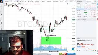 How To Make Money Trading Bitcoin - Buy Bitcoins in the UK for GBP Online