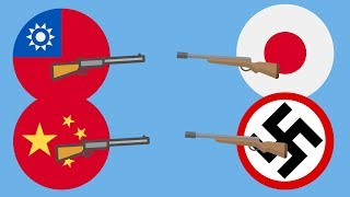 Роль Китая во Второй мировой войне