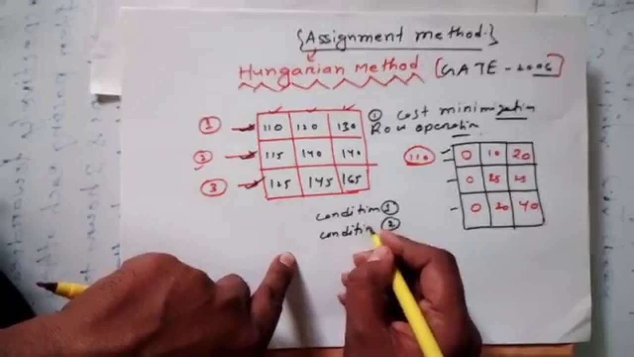 how to solve assignment problem hungarian method simplest way  how to solve assignment problem hungarian method simplest way gate questions solutions