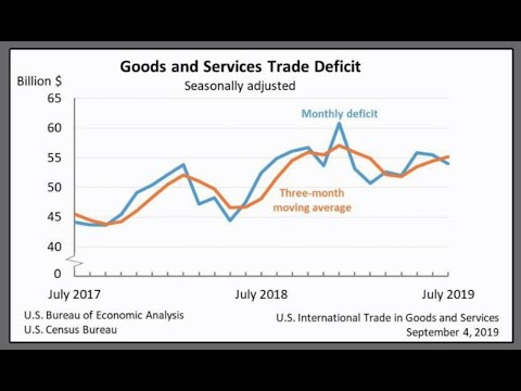 The Trump Trade: How much damage is the trade war really causing?