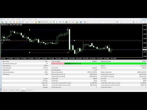 robot-trading-forex-jitu-profit-gila-...virall.....!!!!!