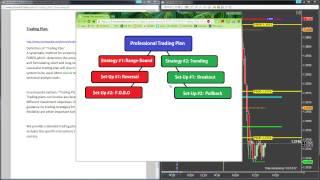 Trading Plan Structure Tutorial; Schooloftrade Com