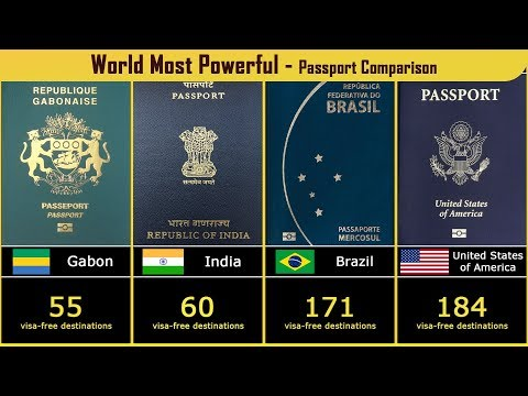 World Most Powerful Passports (2019) - 199 Countries Compared