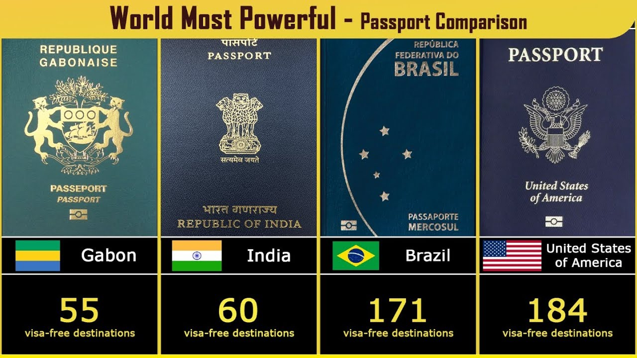 These are the most powerful passports in the world this year
