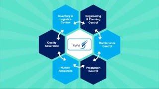 FlyPal® - Aircraft Maintenance, Engineering & MRO Software