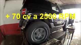 Troller 2015 + 70cv a 2500 rpm