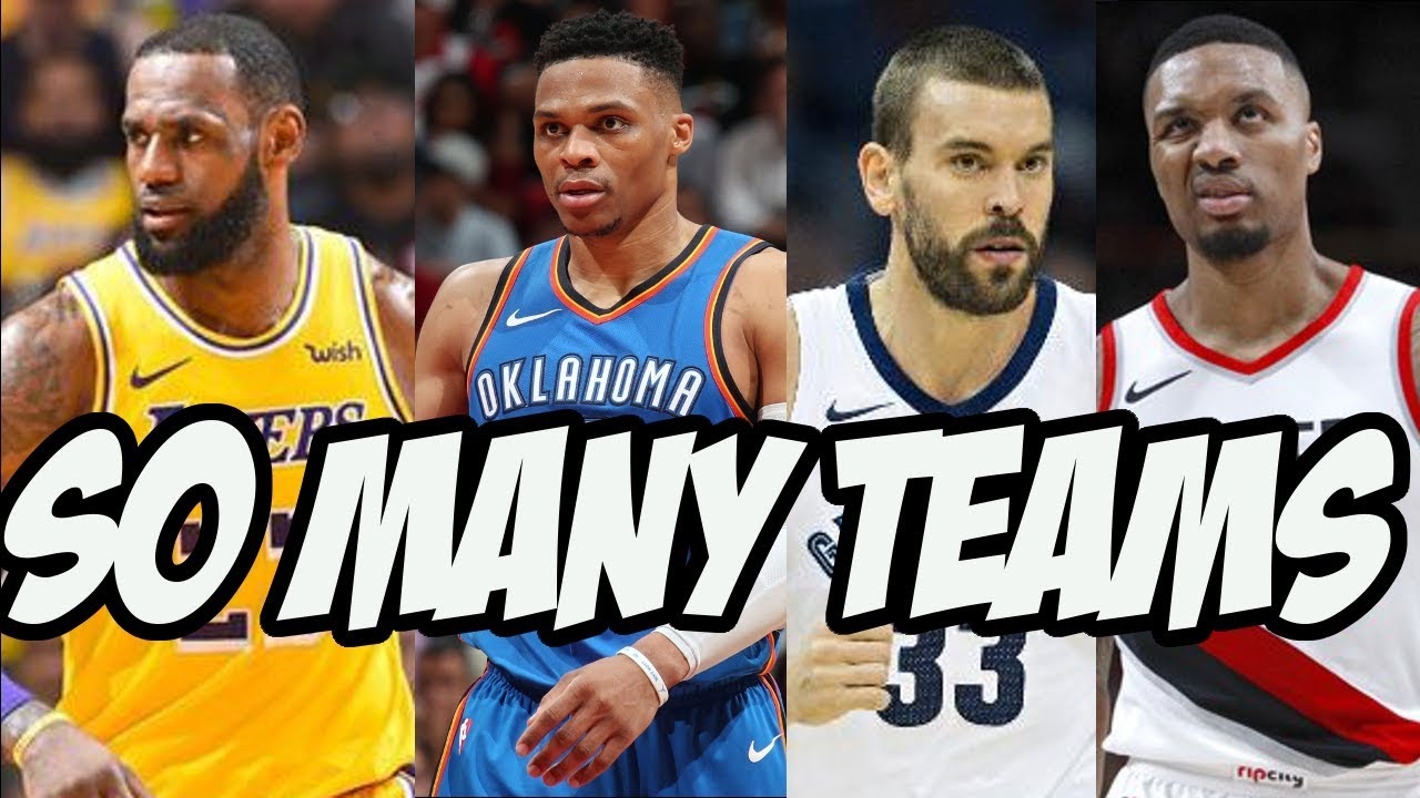 I Attempt To Predict The NBA Western Conference Playoff ...