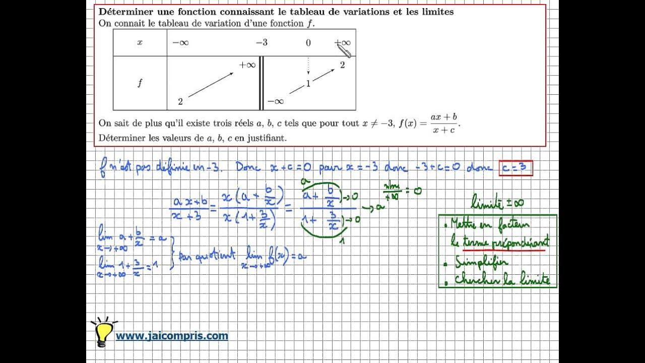 limite de fonction : déterminer a,b,c connaissant le tableau de variations - Exercice IMPORTANT ...