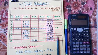 HI table solution or Line of Collimation method | Land Survey | Reduced Level (R.L) (Hindi)
