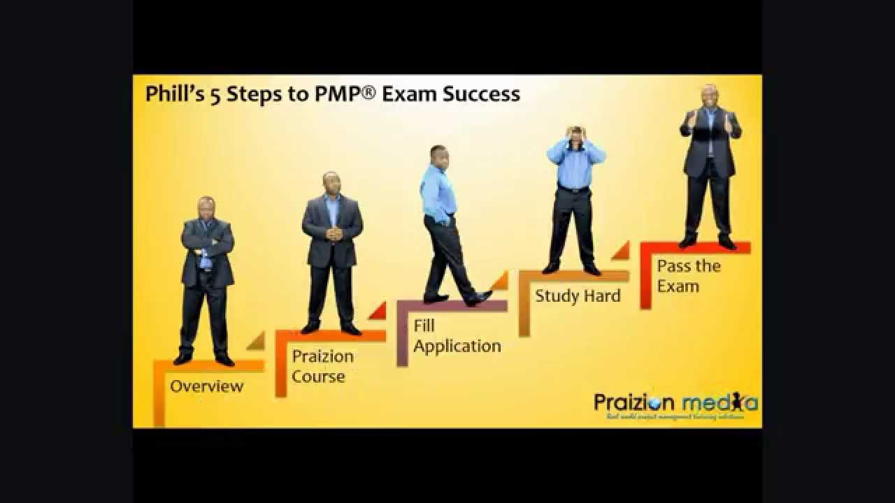 How To Get Pmp Certified 5 Steps Youtube