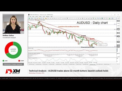 Technical Analysis: 24/10/18 - AUDUSD trades above 32-month bottom; bearish outlook holds