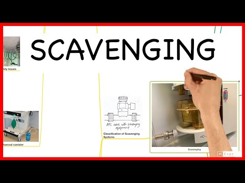 ANAESTHETIC SCAVENGING SYSTEM- PHYSICS SERIES