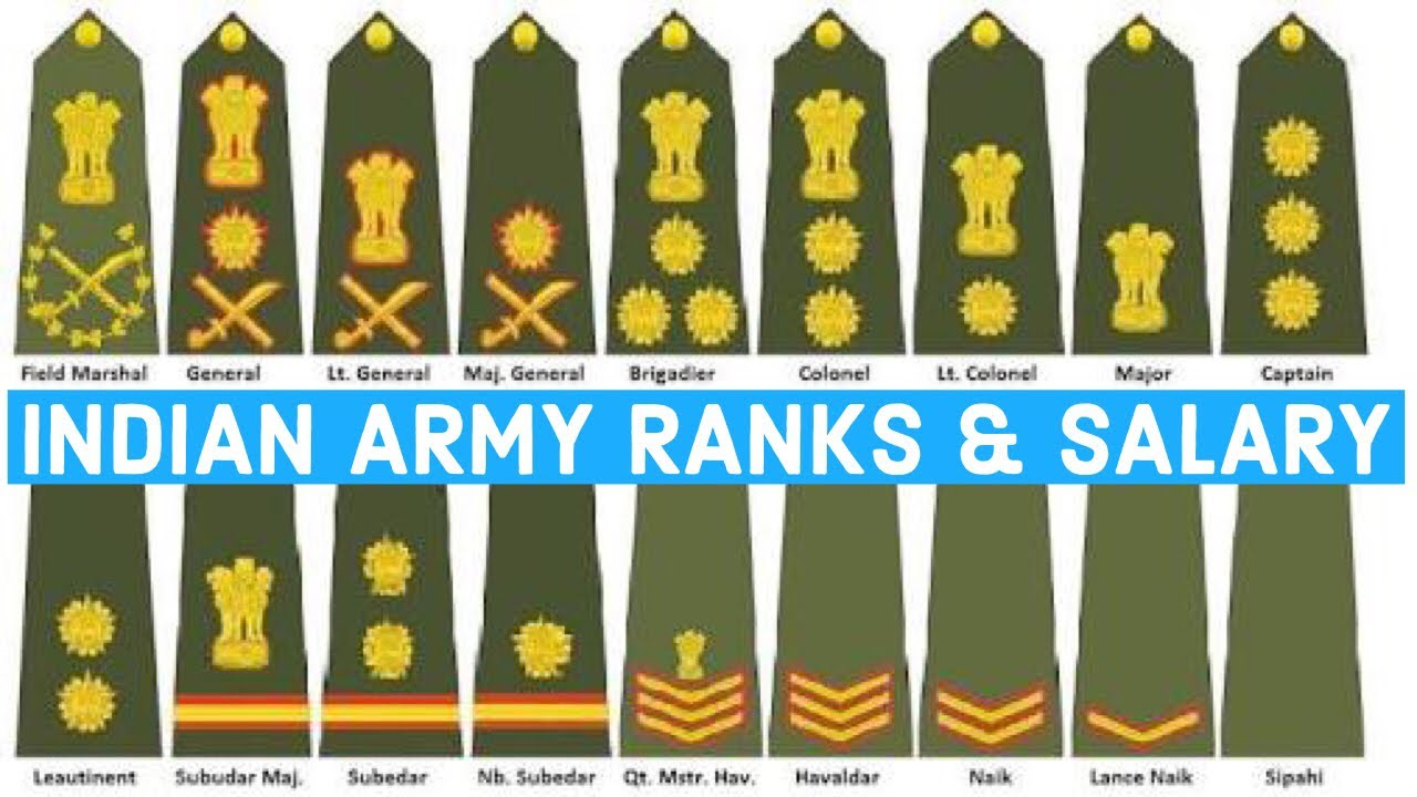 INDIAN ARMY RANKS AND SALARY AND FACILITIES : LIFE OF AN OFFICER INDIAN ARMY