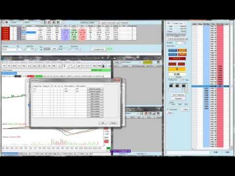 Overview of Forex News Gun software