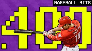 That Time Joey Votto Hit .400 | Baseball Bits