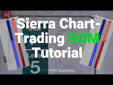 Sierra Chart-How to use the Trading DOM  - YouTube
