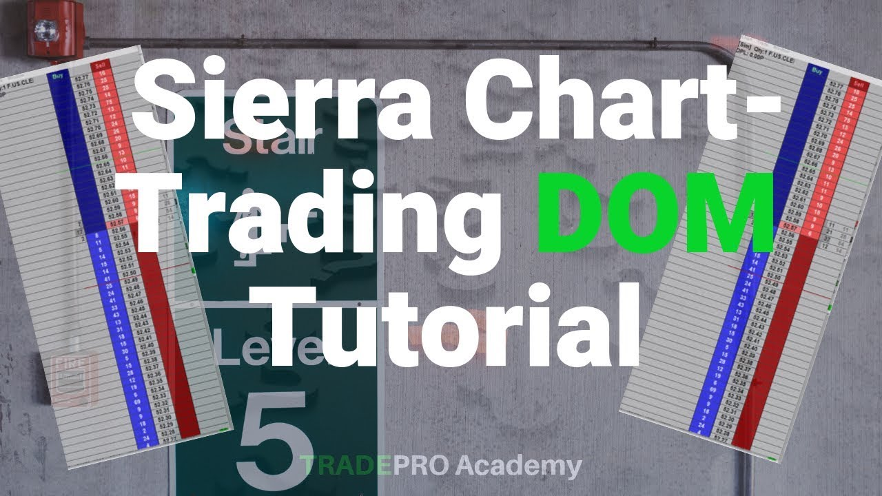 Sierra Chart-How to use the Trading DOM