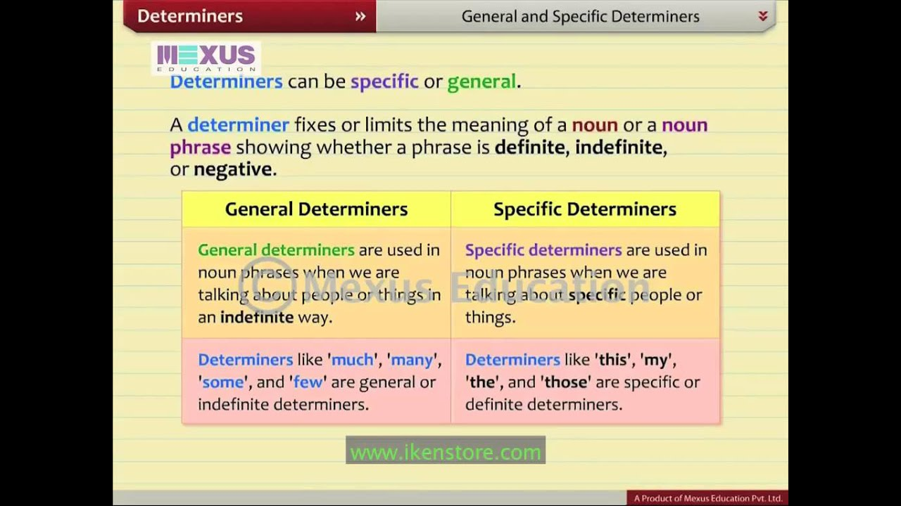 Determiners - YouTube