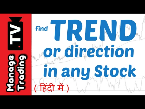 How To Use Moving Average To Find The Trend  (Technical Analysis in Hindi)