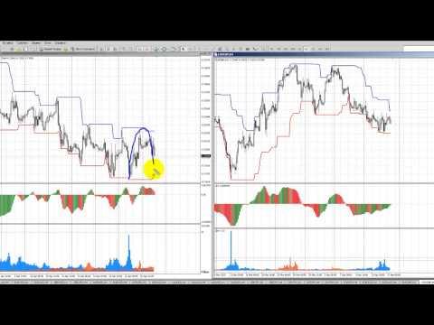 Аналитический обзор Форекс и Фондового рынка на 17.04.2015