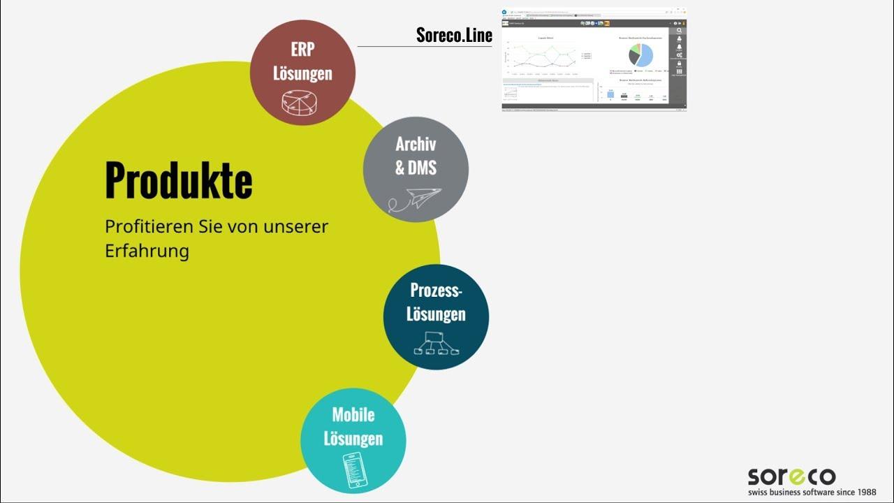 Die neue Softwaregeneration - Soreco.Line