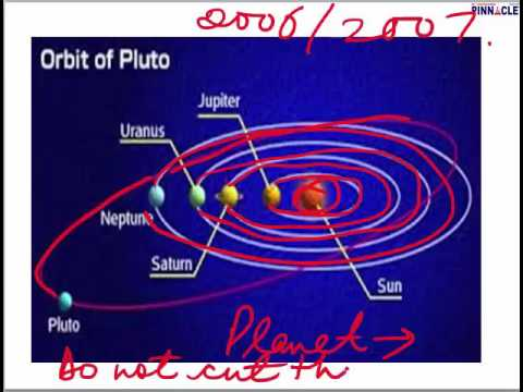 Geography  For SSC & UPSC  :  Solar System Hand Note and Animational Explanation