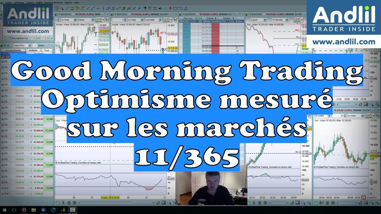 Good Morning Trading le marché moyennement optimiste AT Cac Dax Dow Jones Nasdaq