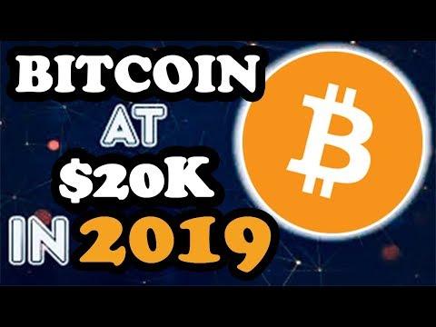 BULLISH On Bitcoin, Uber, Paypal, Visa Backing Facebook Crypto Globalcoin | BUY BITCOIN NOW Btc 2019