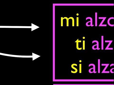 Italian Present Tense Reflexive Verbs