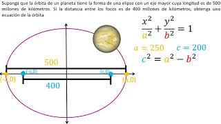 Ecuación de una elipse | Problema 1