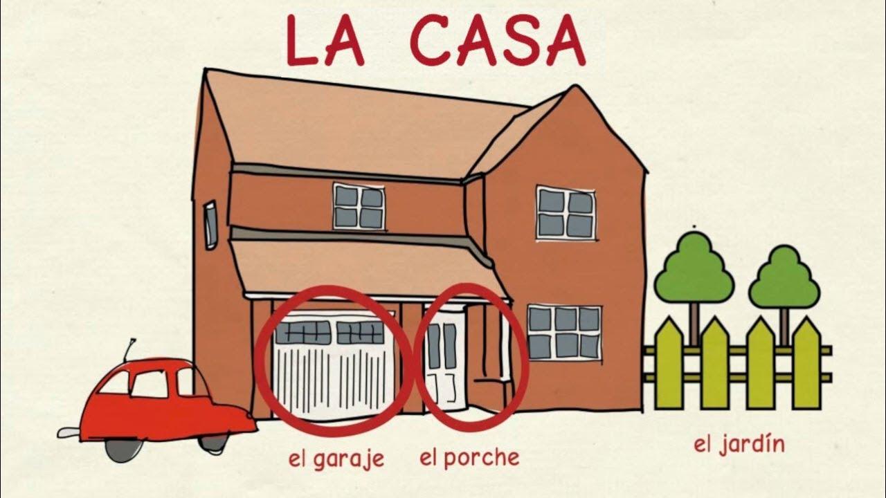 Aprender Español Partes De La Casa Nivel Básico