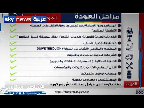 الحكومة الكويتية تضع خطة من 5 مراحل لرفع الإجراءات الخاصة بكورونا  - نشر قبل 7 ساعة
