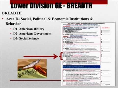 General Education Requirements at CSU, Fresno