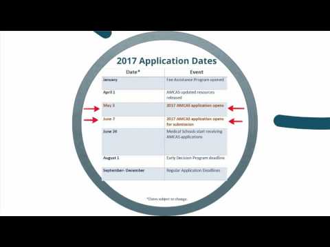 American Medical College Application Service® (AMCAS) Overview (Part 1 Of 3)