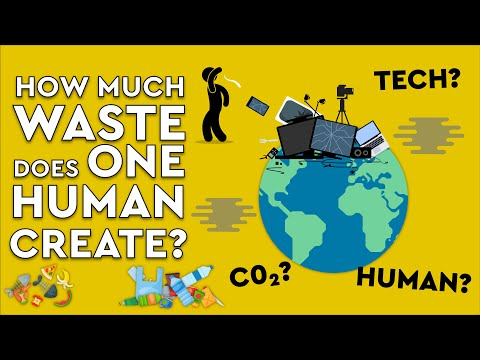 How Much WASTE Does One Human Make In A DAY / MONTH / YEAR / LIFETIME?