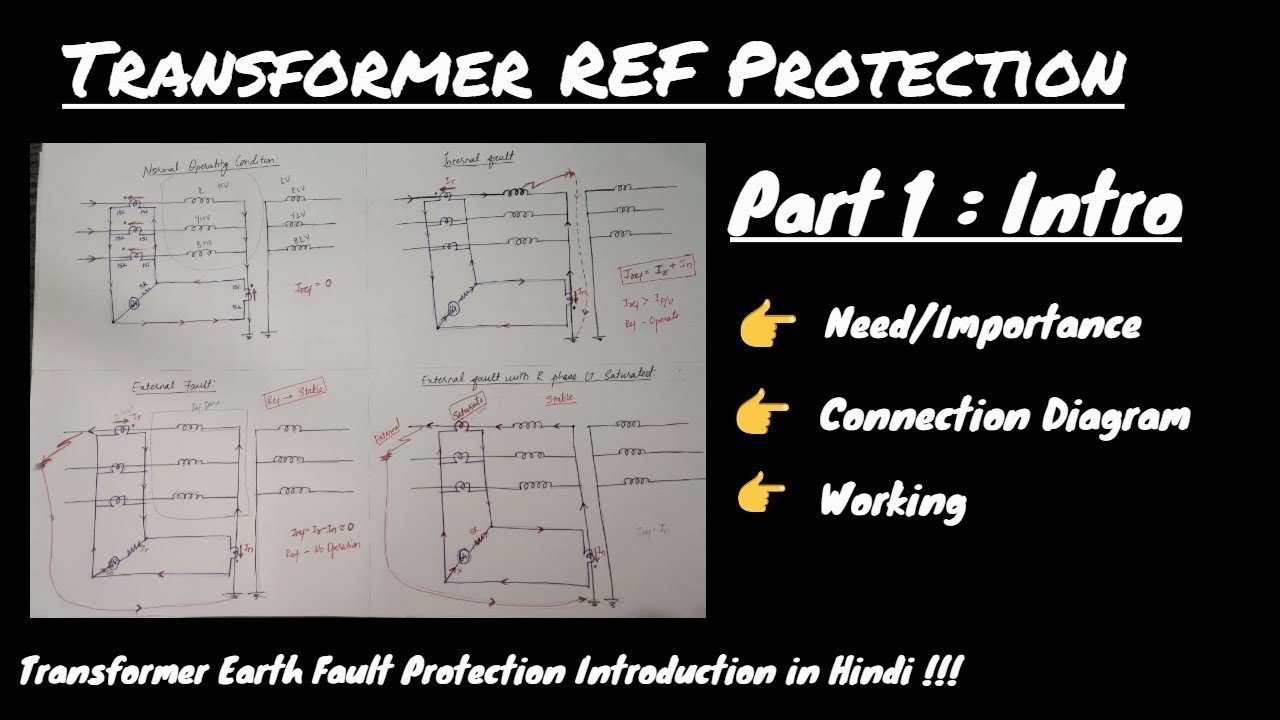 Restricted Earth Fault Protection of Transformer : Part 1- Introduction