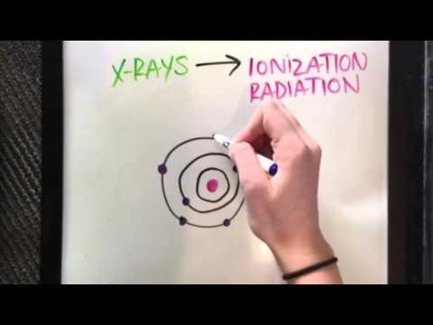X-Rays and Ionization Radiation