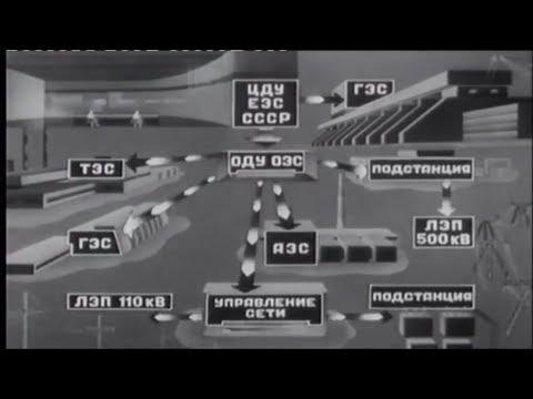 Управление энергетическими системами, 1986