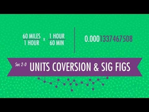 Unit Conversion Significant Figures Crash Course Chemistry