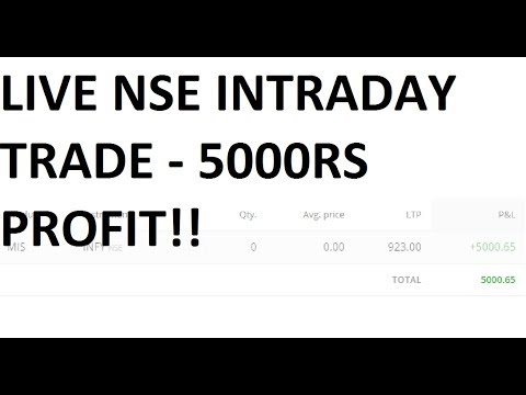 Live NSE Trading - 5000rs Profit
