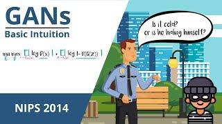 Explaining math of GANs to teen (NIPS 2014) Generative Adversarial Networks