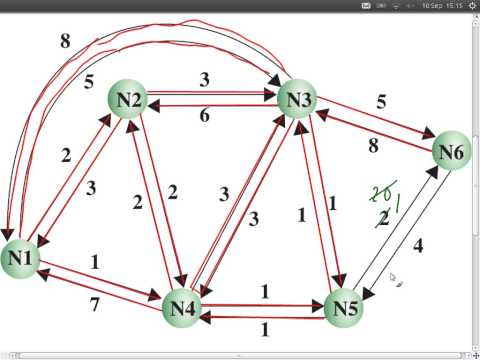 ITS323, Lecture 23, IT, 10 Sep 2013 - Routing and Routing Tables