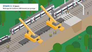 Accident du RER B : 4 étapes clés pour une remise en service en toute sécurité