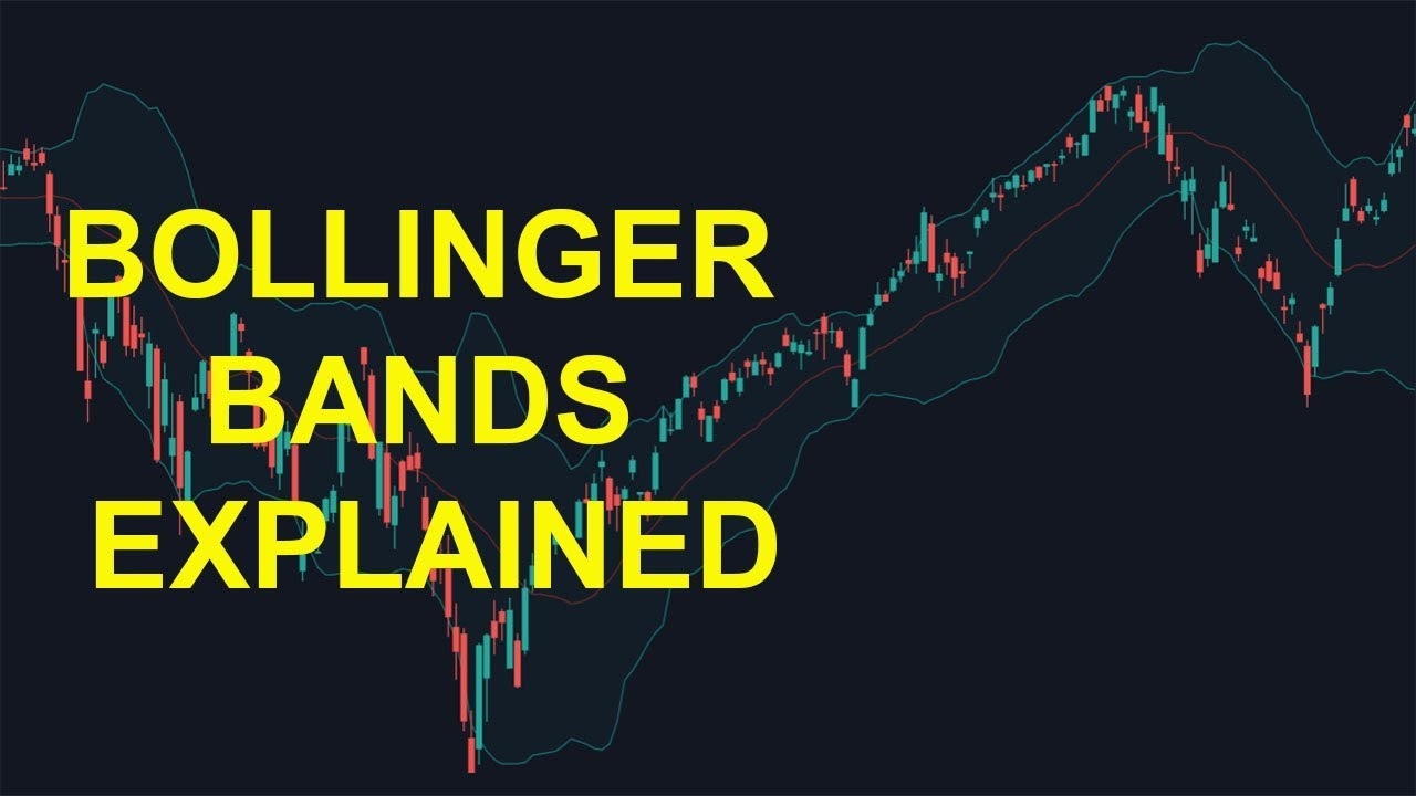Bollinger Band Videos and articles
