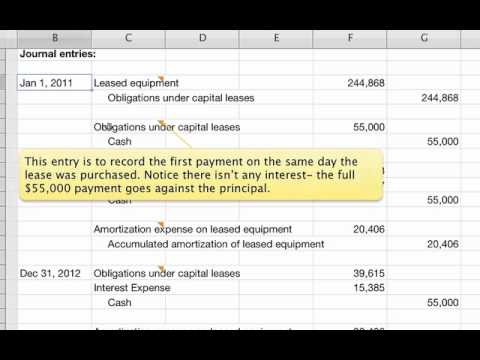 Entries For Capital Leases- Lessee Entries